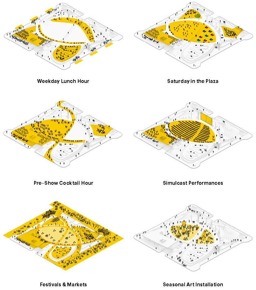 Lynn Wyatt Square event configurations diagram