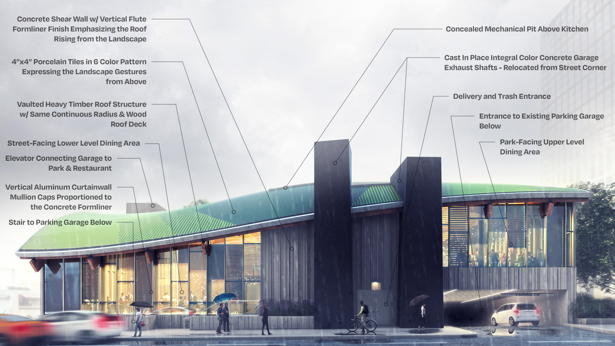 Exterior rendering of the restaurant at Lynn Wyatt Square for the Performing Arts