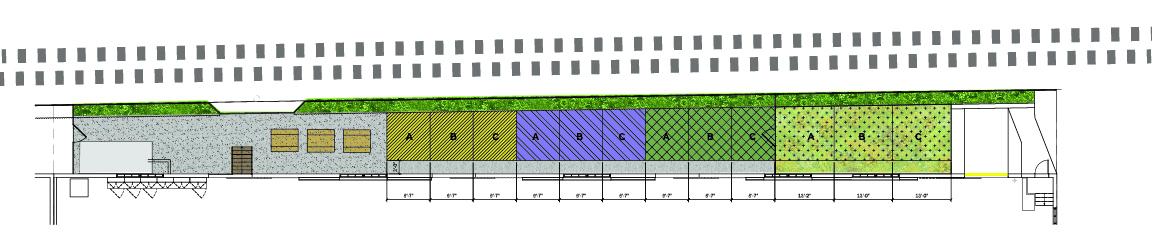 Soil impact diagram