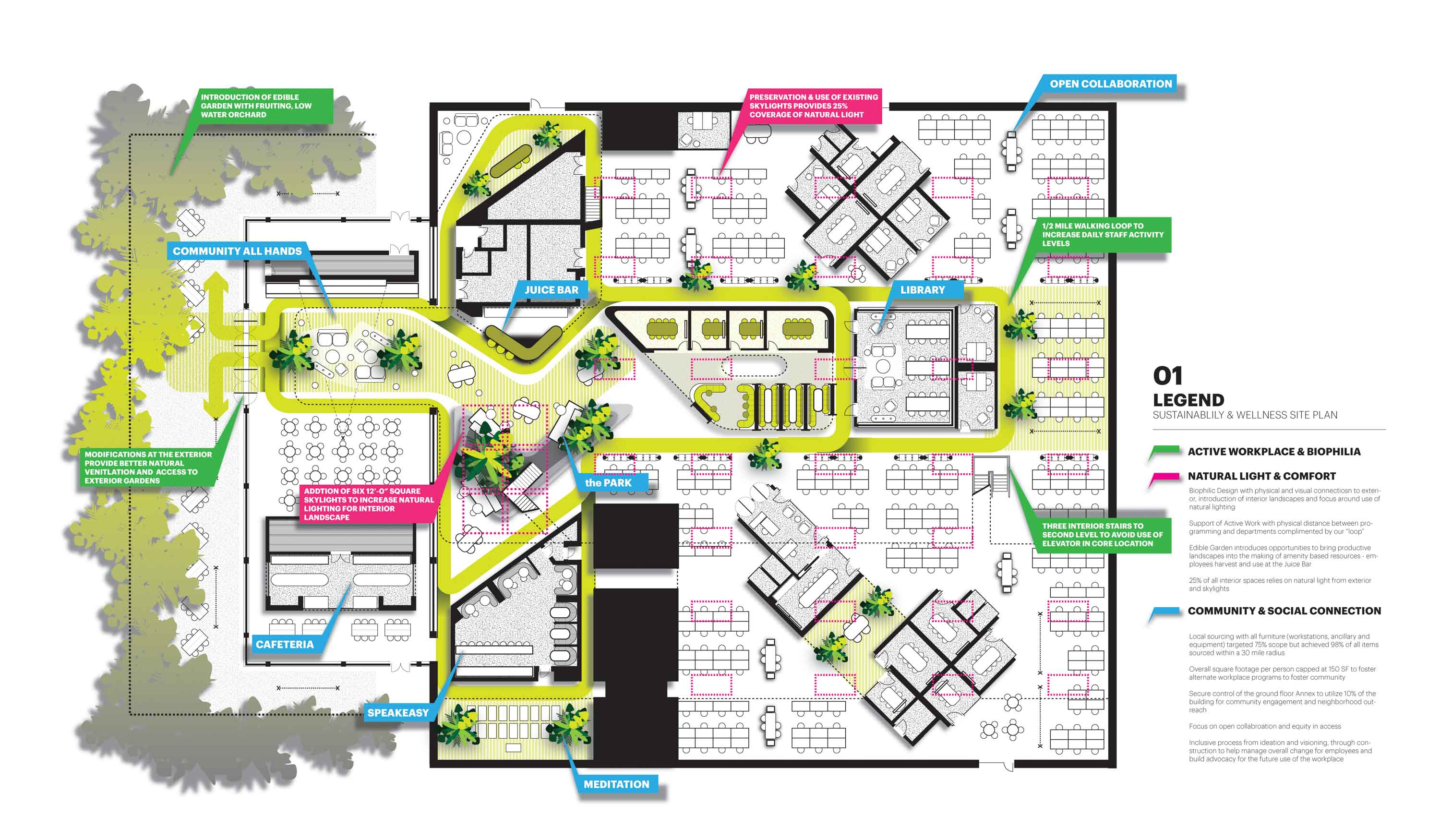 GoodRx floorplan showing sustainability and wellness features