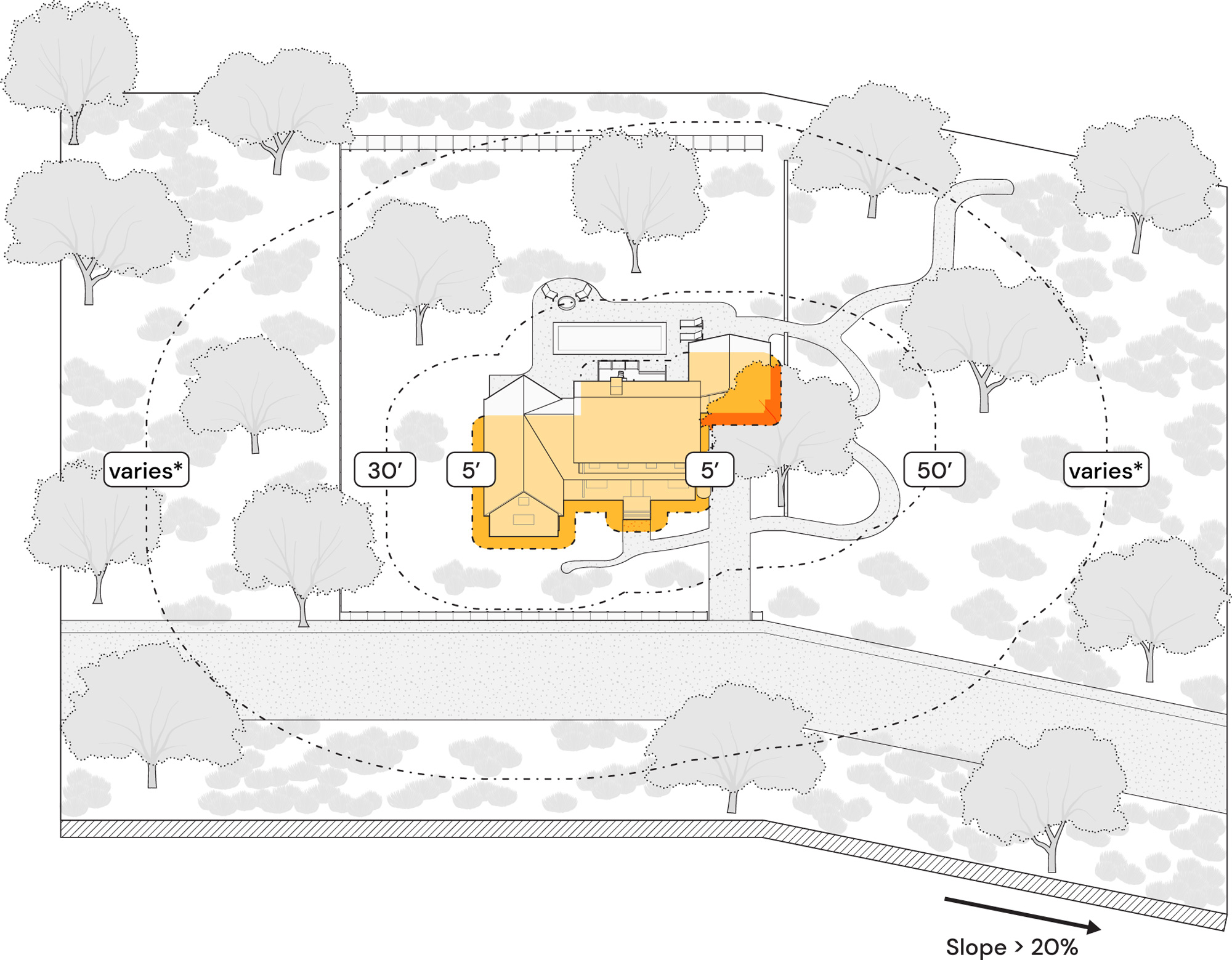 a diagram showing necessary ember resident zones in a house