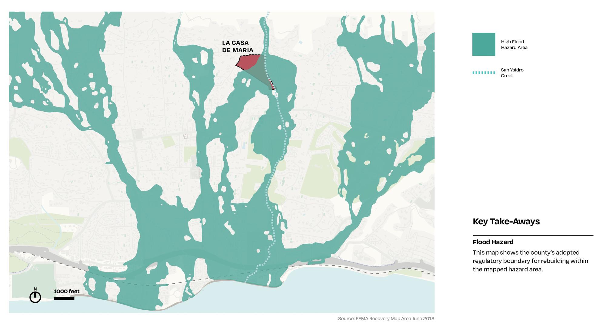 Flood Hazard Diagram