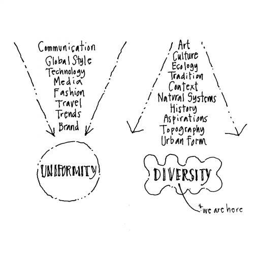 uniformity-vs-diversity